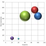 Пузырьковая диаграмма в excel – Пузырьковая диаграмма в Excel | TutorExcel.Ru